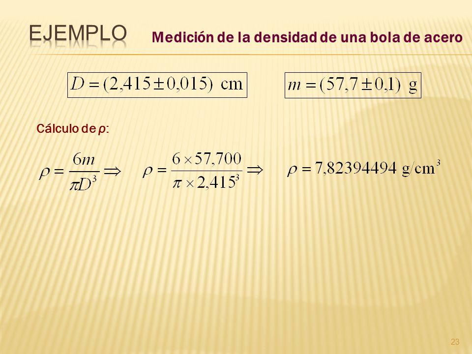 23 Cálculo de ρ: Medición de la densidad de una bola de acero