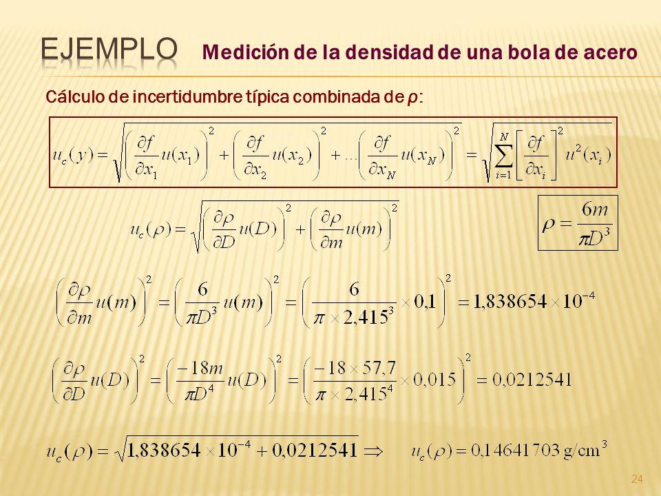 24 Cálculo de incertidumbre típica combinada de ρ: Medición de la densidad de una bola de acero