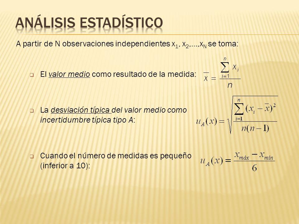 El valor medio como resultado de la medida: La desviación típica del valor medio como incertidumbre típica tipo A: Cuando el número de medidas es pequ