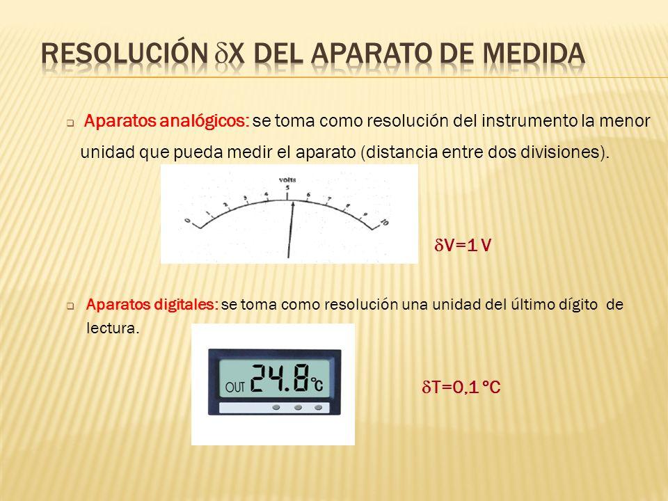 T=0,1 ºC V=1 V Aparatos digitales: se toma como resolución una unidad del último dígito de lectura. Aparatos analógicos: se toma como resolución del i
