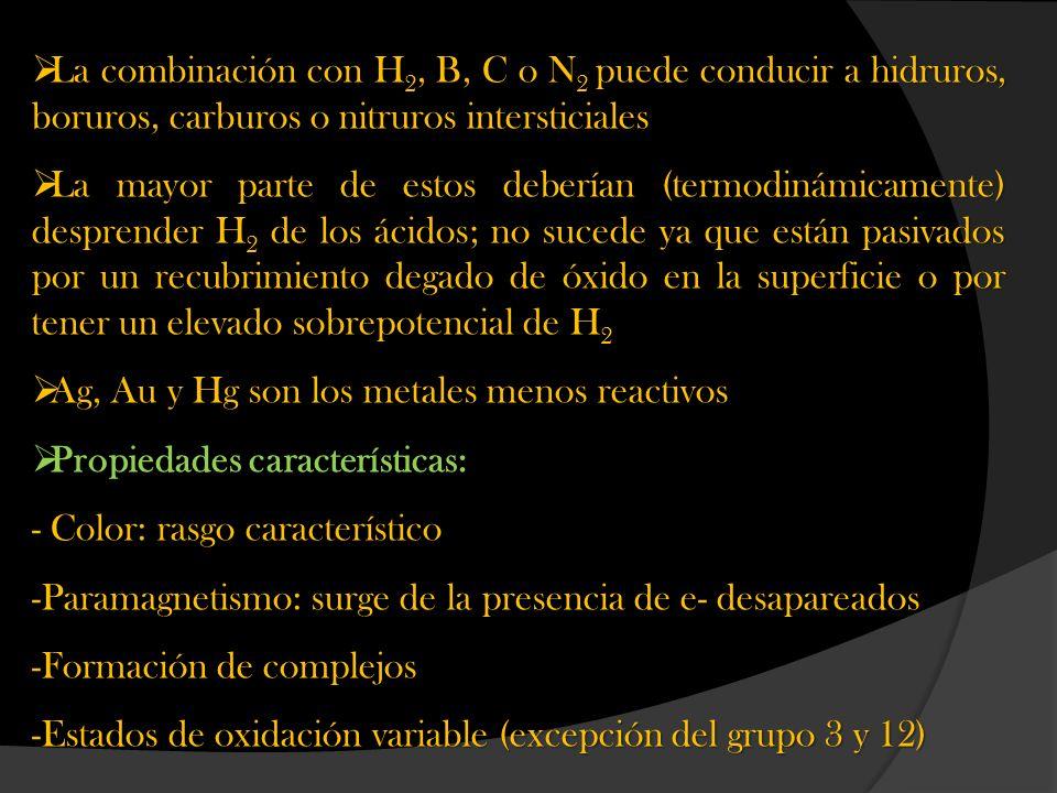 La combinación con H 2, B, C o N 2 puede conducir a hidruros, boruros, carburos o nitruros intersticiales La combinación con H 2, B, C o N 2 puede con
