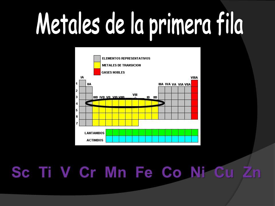 Escandio (Sc) Se encuentra como un componente raro en una variedad de minerales Principal fuente: Thortveitita (Sc, Y) 2 Si 2 O 7 (raro mineral, Escandinavia) Principal fuente: Thortveitita (Sc, Y) 2 Si 2 O 7 (raro mineral, Escandinavia) -puede extraerse de los residuos del procesado del uranio -puede extraerse de los residuos del procesado del uranio Muestra una similitud con el Al en sus propiedades químicas: es blando, blancoplateado, se empaña al aire Muestra una similitud con el Al en sus propiedades químicas: es blando, blancoplateado, se empaña al aire El Sc metal se disuelve en ácidos El Sc metal se disuelve en ácidos Se combina con halógenos Se combina con halógenos Reacciona con N 2 a temperaturas elevadas para dar SCN que se hidroliza en H 2 O Reacciona con N 2 a temperaturas elevadas para dar SCN que se hidroliza en H 2 O Sus usos son limitados: es un componente de luces de alta intensidad Sus usos son limitados: es un componente de luces de alta intensidad