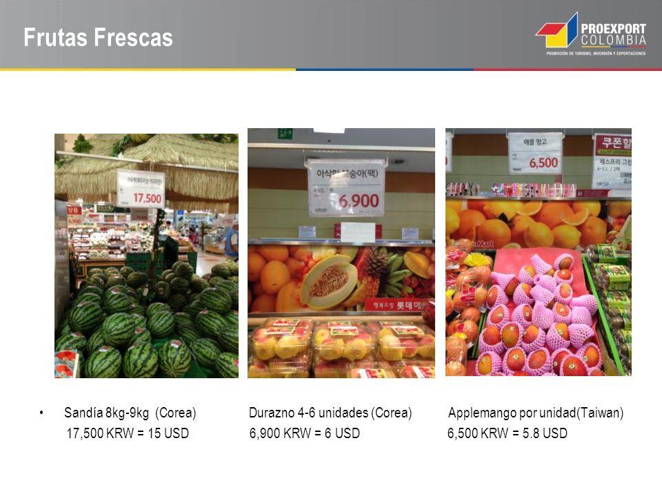 Piña por unidad (Filipinas) Banano 1.2 kg (Filipinas) 3,500 KRW = 3.1 USD 4,500 KRW = 4 USD