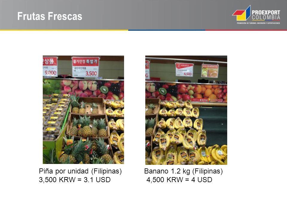 Canal de distribución de las Frutas importadas Fuente : Korean Rural Economic Institute