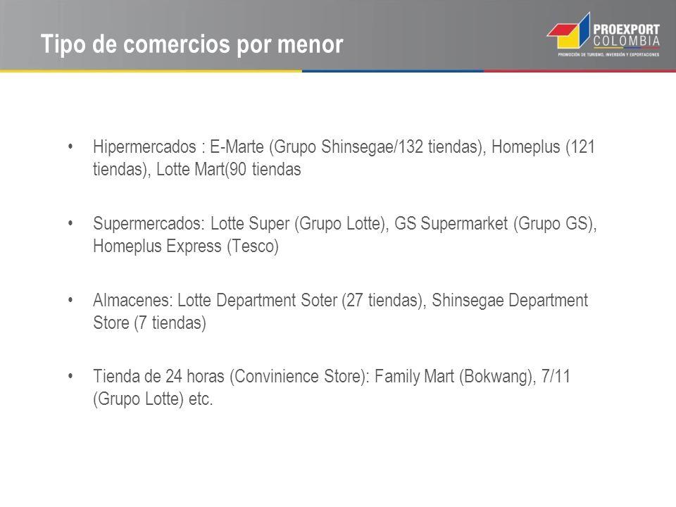 Tiendas de Conveniencia 24H Fuerte presencia de productos MP.