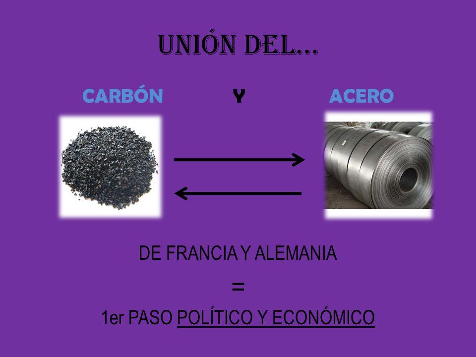 UNIÓN DEL… CARBÓN Y ACERO DE FRANCIA Y ALEMANIA = 1er PASO POLÍTICO Y ECONÓMICO