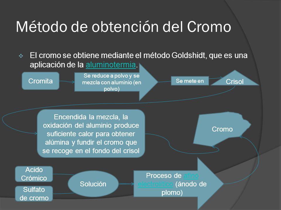 Método de obtención del Cromo El cromo se obtiene mediante el método Goldshidt, que es una aplicación de la aluminotermia.aluminotermia Cromita Se red