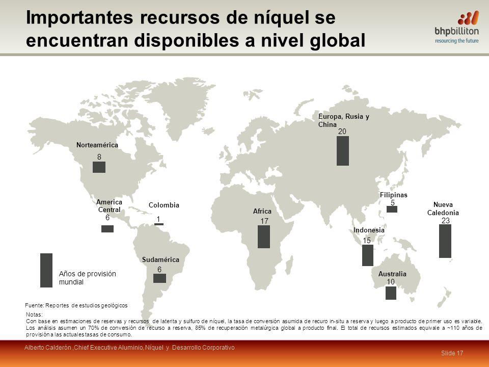 Importantes recursos de níquel se encuentran disponibles a nivel global Slide 17 Años de provisión mundial Notas: Con base en estimaciones de reservas y recursos de laterita y sulfuro de níquel, la tasa de conversión asumida de recuro in-situ a reserva y luego a producto de primer uso es variable.