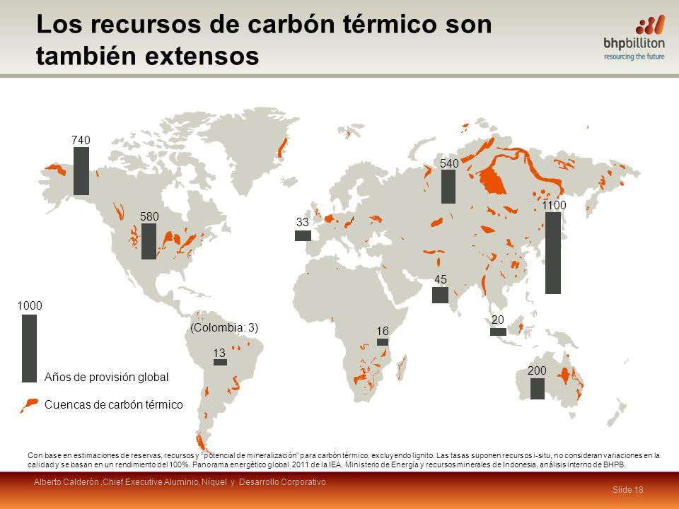 Los recursos de carbón térmico son también extensos Slide 18 Cuencas de carbón térmico Años de provisión global 1000 200 580 740 16 13 33 540 1100 Con base en estimaciones de reservas, recursos y potencial de mineralización para carbón térmico, excluyendo lignito.
