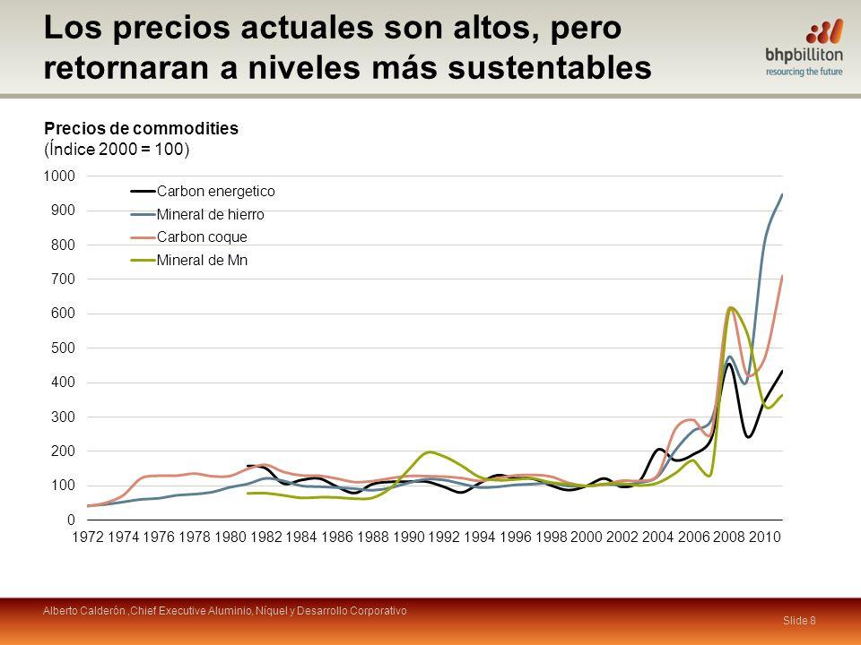 Los precios actuales son altos, pero retornaran a niveles más sustentables Precios de commodities (Índice 2000 = 100) Slide 8 Alberto Calderón,Chief Executive Aluminio, Níquel y Desarrollo Corporativo