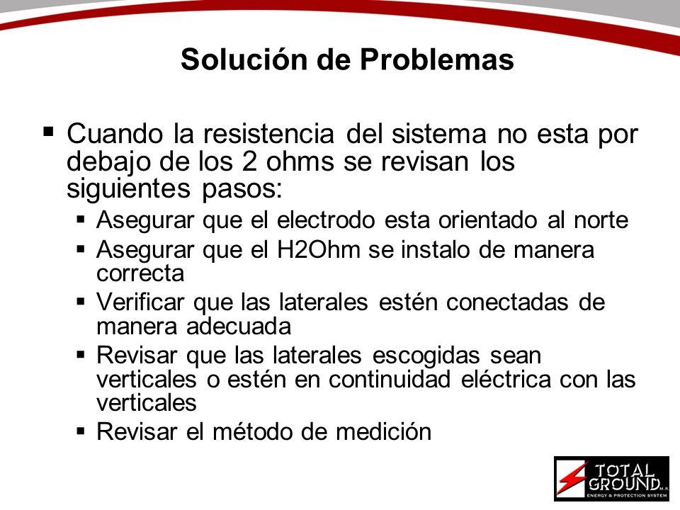 Solución de Problemas Cuando la resistencia del sistema no esta por debajo de los 2 ohms se revisan los siguientes pasos: Asegurar que el electrodo es