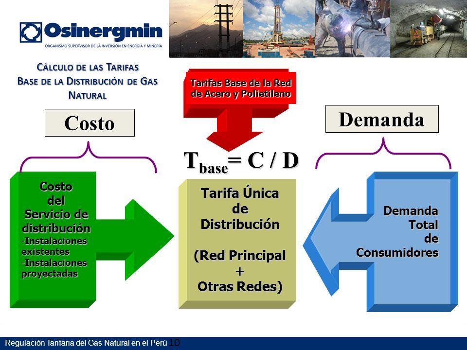 Tarifas Base de la Red de Acero y Polietileno Costodel Servicio de distribución -Instalaciones existentes -Instalaciones proyectadas Tarifa Única de Distribución (Red Principal + Otras Redes) Costo Demanda Total de Consumidores Demanda T base = C / D C ÁLCULO DE LAS T ARIFAS B ASE DE LA D ISTRIBUCIÓN DE G AS N ATURAL 10 Regulación Tarifaria del Gas Natural en el Perú