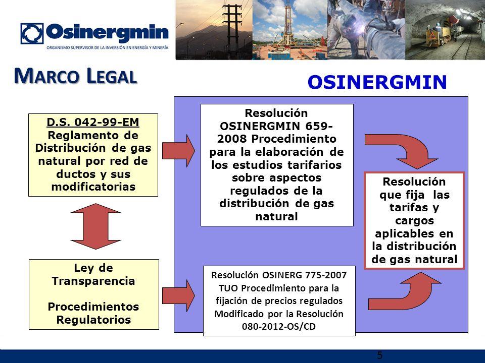 5 Ley de Transparencia Procedimientos Regulatorios Resolución OSINERG 775-2007 TUO Procedimiento para la fijación de precios regulados Modificado por la Resolución 080-2012-OS/CD Resolución que fija las tarifas y cargos aplicables en la distribución de gas natural Resolución OSINERGMIN 659- 2008 Procedimiento para la elaboración de los estudios tarifarios sobre aspectos regulados de la distribución de gas natural D.S.