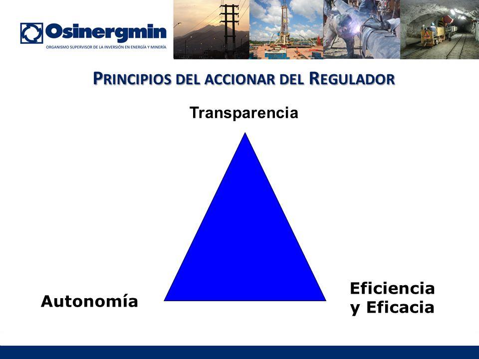 P RINCIPIOS DEL ACCIONAR DEL R EGULADOR Transparencia Autonomía Eficiencia y Eficacia