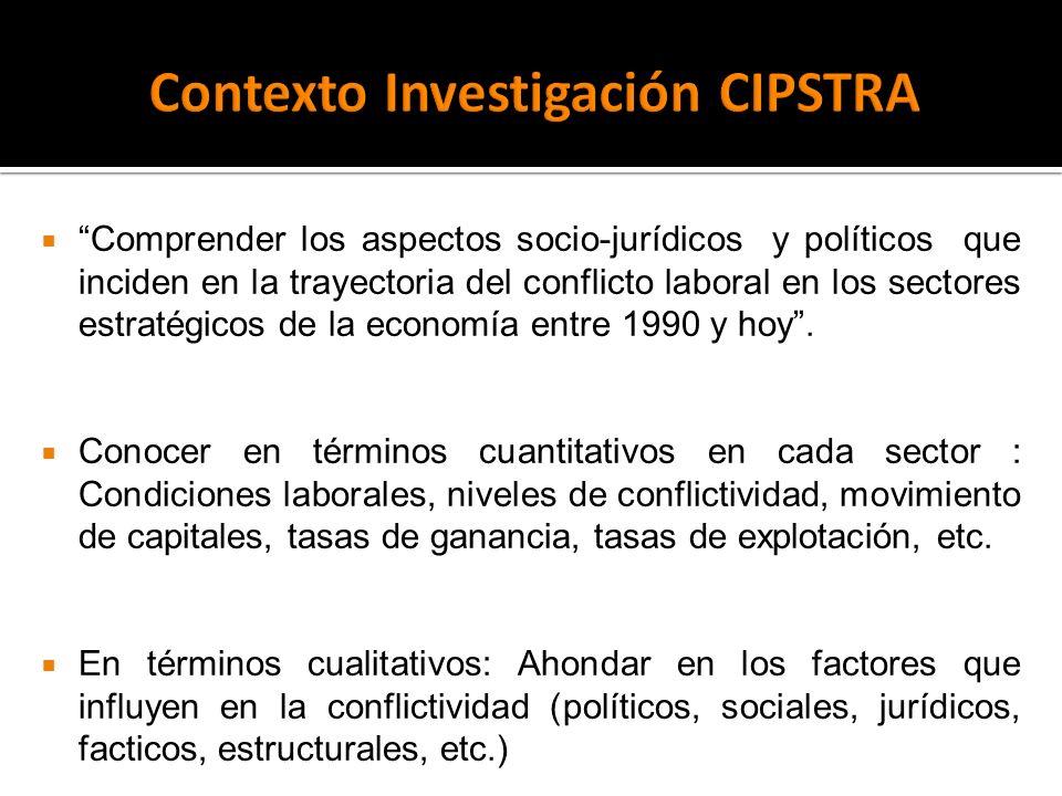 Comprender los aspectos socio-jurídicos y políticos que inciden en la trayectoria del conflicto laboral en los sectores estratégicos de la economía entre 1990 y hoy.