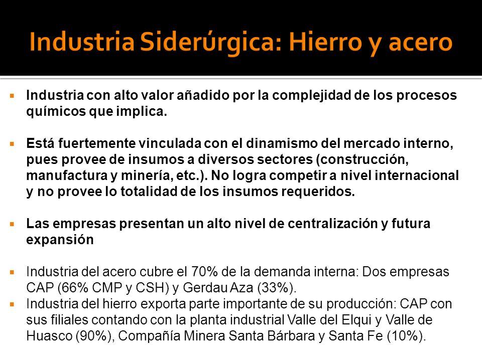 Industria con alto valor añadido por la complejidad de los procesos químicos que implica. Está fuertemente vinculada con el dinamismo del mercado inte