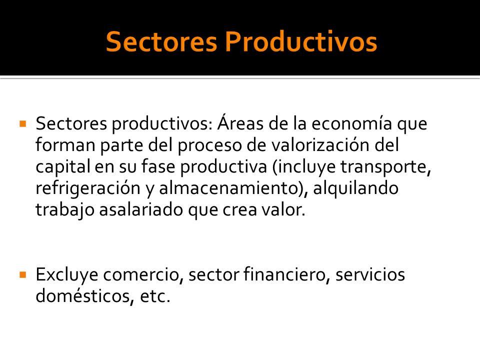 Sectores productivos: Áreas de la economía que forman parte del proceso de valorización del capital en su fase productiva (incluye transporte, refrigeración y almacenamiento), alquilando trabajo asalariado que crea valor.