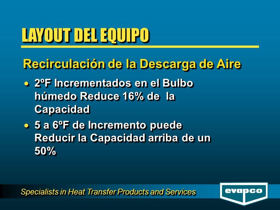Specialists in Heat Transfer Products and Services 2ºF Incrementados en el Bulbo húmedo Reduce 16% de la Capacidad 2ºF Incrementados en el Bulbo húmedo Reduce 16% de la Capacidad 5 a 6ºF de Incremento puede Reducir la Capacidad arriba de un 50% 5 a 6ºF de Incremento puede Reducir la Capacidad arriba de un 50% 2ºF Incrementados en el Bulbo húmedo Reduce 16% de la Capacidad 2ºF Incrementados en el Bulbo húmedo Reduce 16% de la Capacidad 5 a 6ºF de Incremento puede Reducir la Capacidad arriba de un 50% 5 a 6ºF de Incremento puede Reducir la Capacidad arriba de un 50% Recirculación de la Descarga de Aire LAYOUT DEL EQUIPO