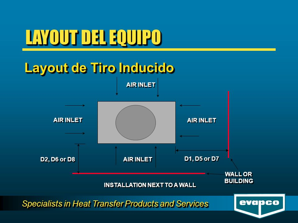Specialists in Heat Transfer Products and Services AIR INLET D1, D5 or D7 WALL OR BUILDING WALL OR BUILDING INSTALLATION NEXT TO A WALL D2, D6 or D8 Layout de Tiro Inducido LAYOUT DEL EQUIPO