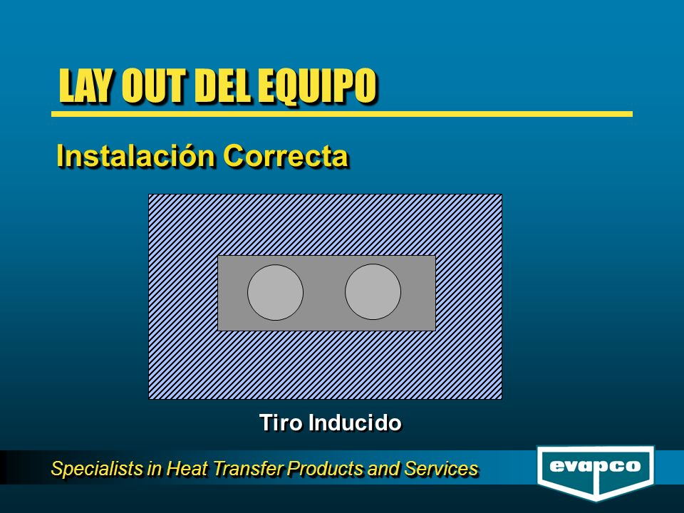 Specialists in Heat Transfer Products and Services Tiro Inducido LAY OUT DEL EQUIPO Instalación Correcta