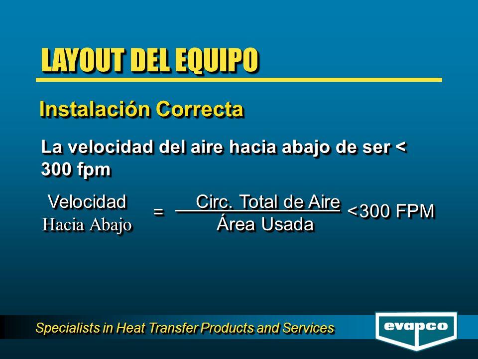 Specialists in Heat Transfer Products and Services La velocidad del aire hacia abajo de ser < 300 fpm Velocidad Hacia Abajo Velocidad Instalación Correcta Circ.