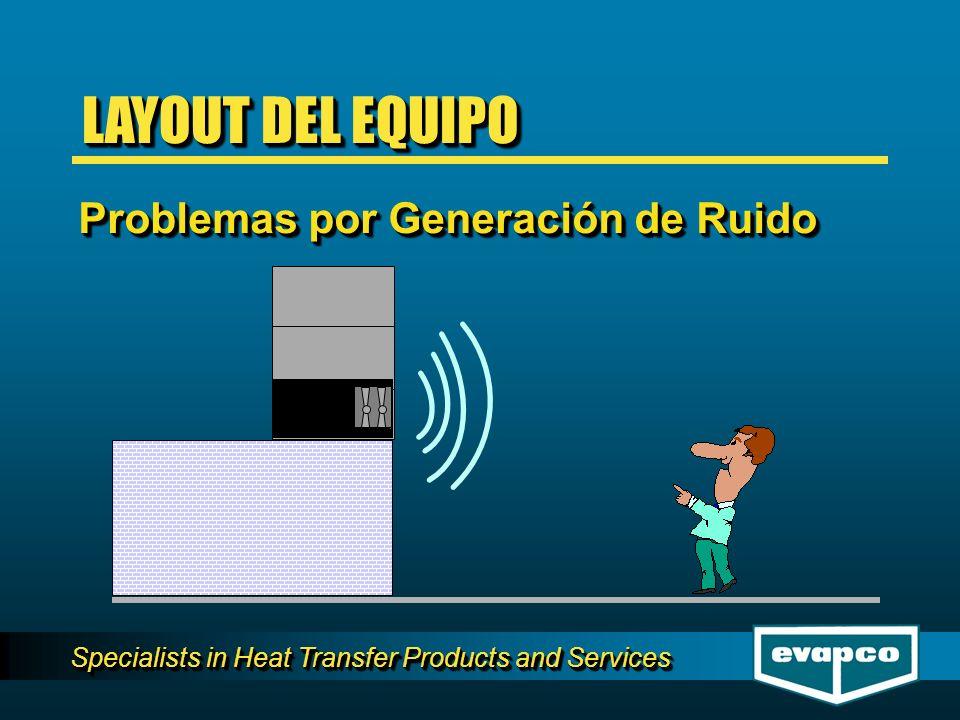 Specialists in Heat Transfer Products and Services PROBLEMAS DE RUIDO Para que es la aplicación y donde será instalada la unidad.