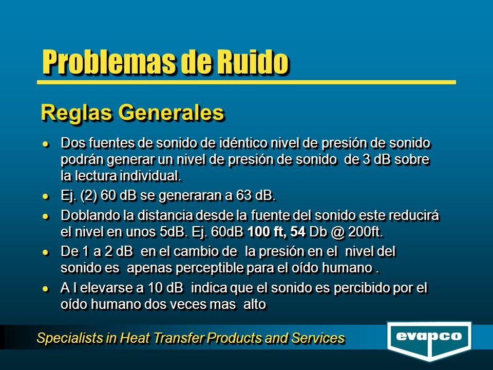 Specialists in Heat Transfer Products and Services Problemas de Ruido Reglas Generales Dos fuentes de sonido de idéntico nivel de presión de sonido podrán generar un nivel de presión de sonido de 3 dB sobre la lectura individual.