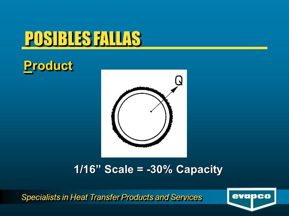 Specialists in Heat Transfer Products and Services Llenado Igual a la Evaporación (.03 gpm/ton) Llenado Igual a la Evaporación (.03 gpm/ton) ESCURRIMIENTO SUFICIENTE Tratamiento del Agua Tratamiento del Agua Llenado Igual a la Evaporación (.03 gpm/ton) Llenado Igual a la Evaporación (.03 gpm/ton) ESCURRIMIENTO SUFICIENTE Tratamiento del Agua Tratamiento del Agua Producto POSIBLES FALLAS
