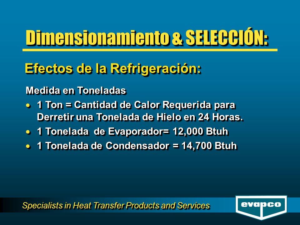 Specialists in Heat Transfer Products and Services Dimensionamiento & SELECCIÓN: Medida en Toneladas 1 Ton = Cantidad de Calor Requerida para Derretir