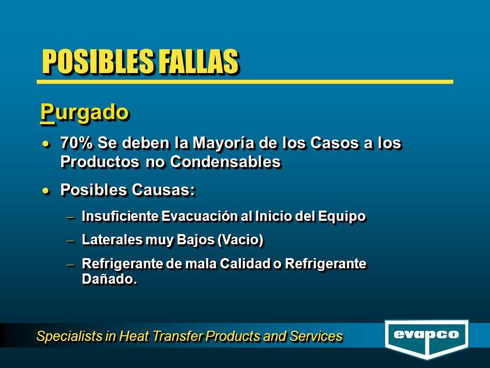 Specialists in Heat Transfer Products and Services Purgado 70% Se deben la Mayoría de los Casos a los Productos no Condensables 70% Se deben la Mayorí