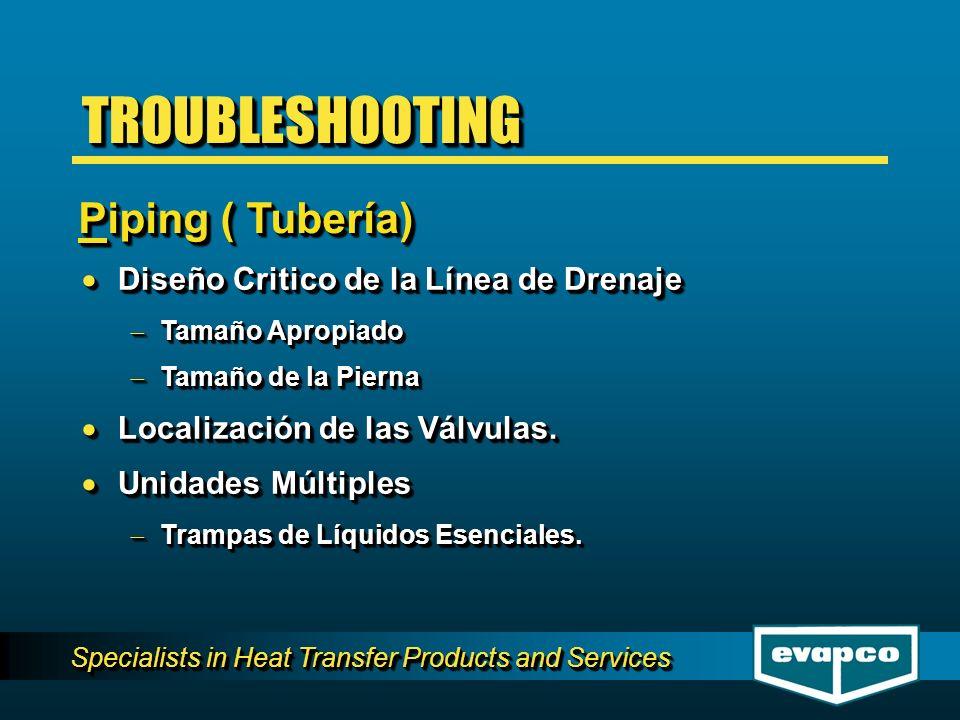 Specialists in Heat Transfer Products and Services Piping ( Tubería) TROUBLESHOOTINGTROUBLESHOOTING Diseño Critico de la Línea de Drenaje Diseño Criti
