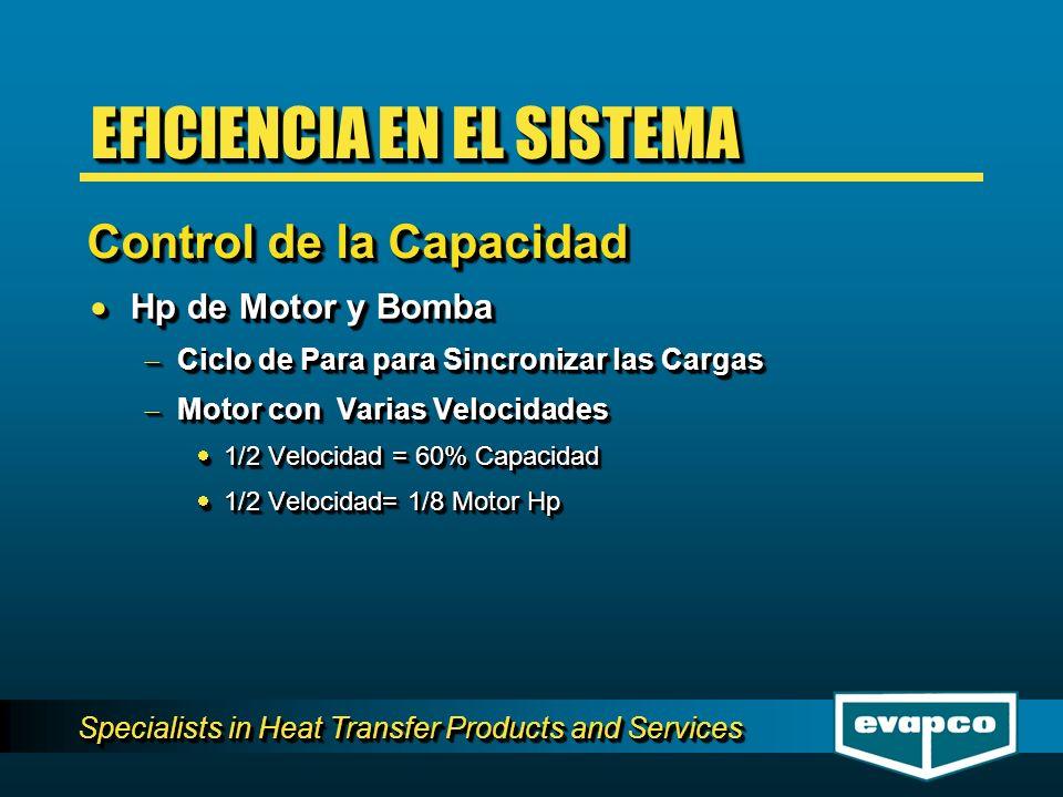 Specialists in Heat Transfer Products and Services Hp de Motor y Bomba Hp de Motor y Bomba Ciclo de Para para Sincronizar las Cargas Ciclo de Para para Sincronizar las Cargas Motor con Varias Velocidades Motor con Varias Velocidades 1/2 Velocidad = 60% Capacidad 1/2 Velocidad = 60% Capacidad 1/2 Velocidad= 1/8 Motor Hp 1/2 Velocidad= 1/8 Motor Hp Hp de Motor y Bomba Hp de Motor y Bomba Ciclo de Para para Sincronizar las Cargas Ciclo de Para para Sincronizar las Cargas Motor con Varias Velocidades Motor con Varias Velocidades 1/2 Velocidad = 60% Capacidad 1/2 Velocidad = 60% Capacidad 1/2 Velocidad= 1/8 Motor Hp 1/2 Velocidad= 1/8 Motor Hp Control de la Capacidad EFICIENCIA EN EL SISTEMA