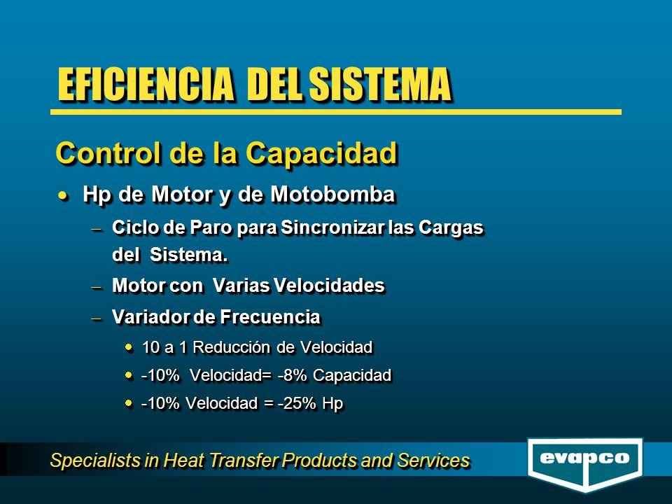 Specialists in Heat Transfer Products and Services Hp de Motor y de Motobomba Hp de Motor y de Motobomba Ciclo de Paro para Sincronizar las Cargas del Sistema.
