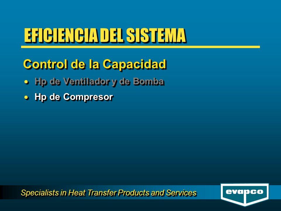 Specialists in Heat Transfer Products and Services Hp de Ventilador y de Bomba Hp de Ventilador y de Bomba Hp de Compresor Hp de Compresor Hp de Venti