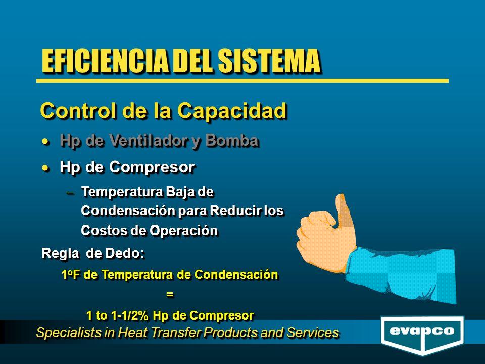 Specialists in Heat Transfer Products and Services Hp de Ventilador y Bomba Hp de Ventilador y Bomba Hp de Compresor Hp de Compresor Temperatura Baja de Condensación para Reducir los Costos de Operación Temperatura Baja de Condensación para Reducir los Costos de Operación Regla de Dedo: 1 o F de Temperatura de Condensación = 1 to 1-1/2% Hp de Compresor Hp de Ventilador y Bomba Hp de Ventilador y Bomba Hp de Compresor Hp de Compresor Temperatura Baja de Condensación para Reducir los Costos de Operación Temperatura Baja de Condensación para Reducir los Costos de Operación Regla de Dedo: 1 o F de Temperatura de Condensación = 1 to 1-1/2% Hp de Compresor Control de la Capacidad EFICIENCIA DEL SISTEMA