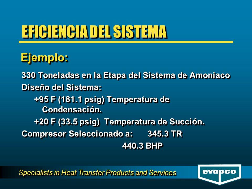 Specialists in Heat Transfer Products and Services 330 Toneladas en la Etapa del Sistema de Amoniaco Diseño del Sistema: +95 F (181.1 psig) Temperatur