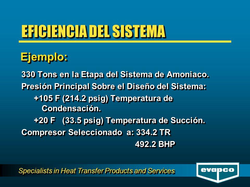 Specialists in Heat Transfer Products and Services 330 Tons en la Etapa del Sistema de Amoniaco. Presión Principal Sobre el Diseño del Sistema: +105 F