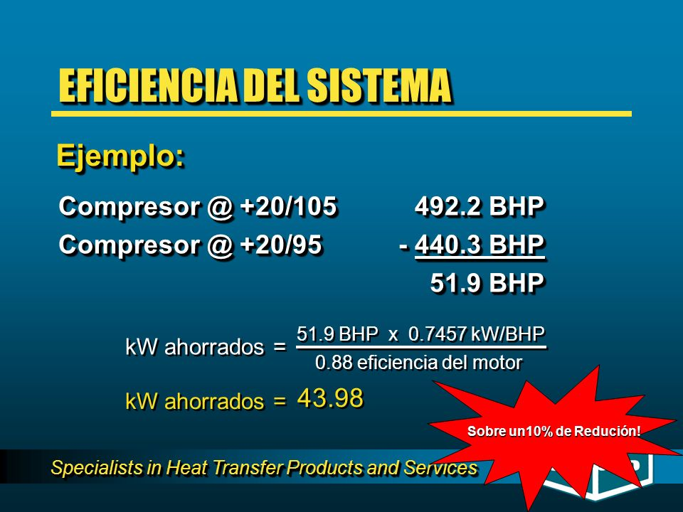 Specialists in Heat Transfer Products and Services 51.9 BHP x 0.7457 kW/BHP 0.88 eficiencia del motor kW ahorrados = 43.98 Compresor @ +20/105 492.2 BHP Compresor @ +20/95- 440.3 BHP 51.9 BHP 51.9 BHP Compresor @ +20/105 492.2 BHP Compresor @ +20/95- 440.3 BHP 51.9 BHP 51.9 BHP Ejemplo:Ejemplo: EFICIENCIA DEL SISTEMA Sobre un10% de Redución!