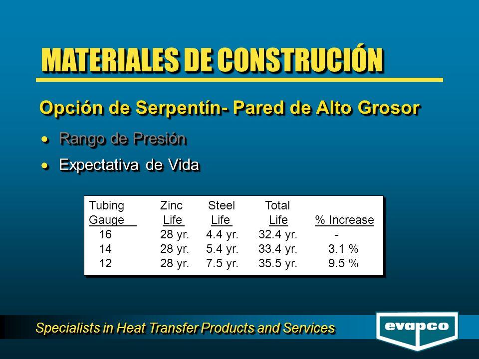 Specialists in Heat Transfer Products and Services Rango de Presión Rango de Presión Expectativa de Vida Expectativa de Vida Rango de Presión Rango de