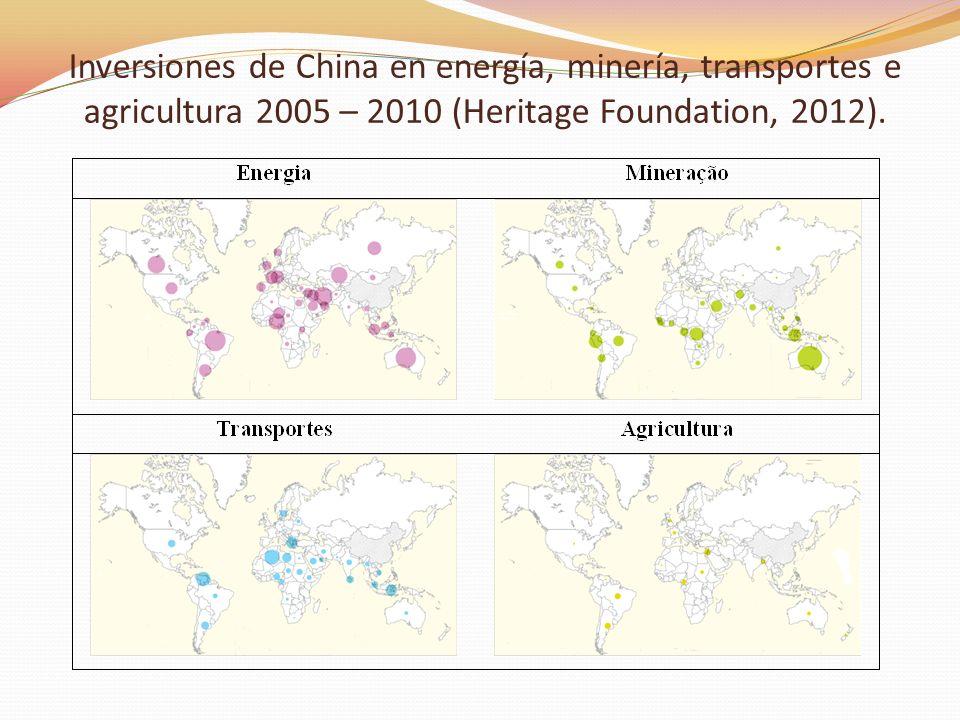 Inversiones de China en energía, minería, transportes e agricultura 2005 – 2010 (Heritage Foundation, 2012).
