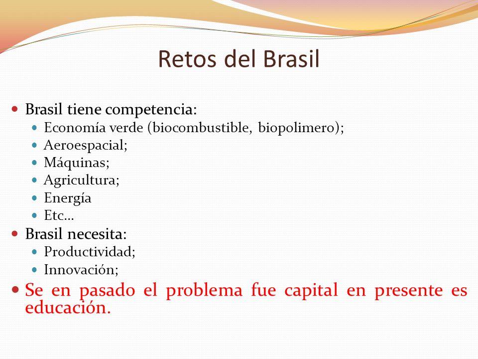 Retos del Brasil Brasil tiene competencia: Economía verde (biocombustible, biopolimero); Aeroespacial; Máquinas; Agricultura; Energía Etc… Brasil nece