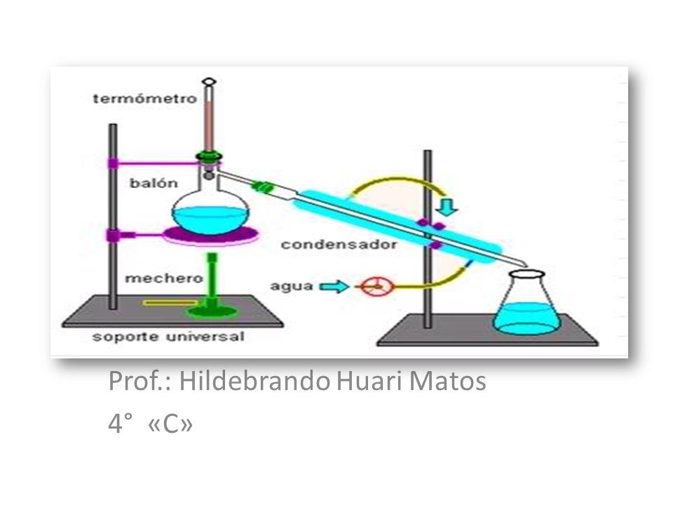 Prof.: Hildebrando Huari Matos 4° «C»