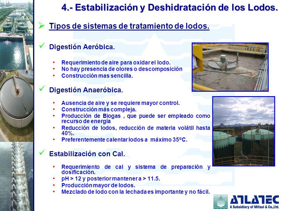 Digestión Aeróbica. Requerimiento de aire para oxidar el lodo. No hay presencia de olores o descomposición Construcción mas sencilla. Digestión Anaeró
