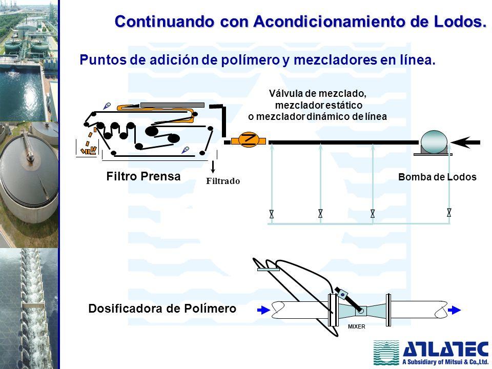 Puntos de adición de polímero y mezcladores en línea. Dosificadora de Polímero MIXER Válvula de mezclado, mezclador estático o mezclador dinámico de l