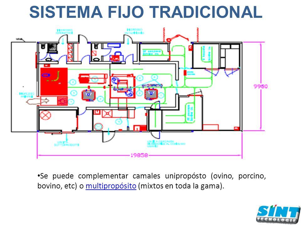 SISTEMA FIJO TRADICIONAL Se puede complementar camales unipropósto (ovino, porcino, bovino, etc) o multipropósito (mixtos en toda la gama).multipropósito