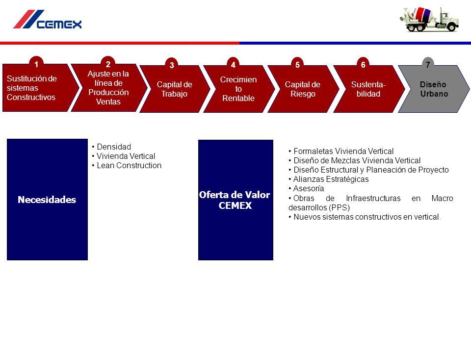 Formaletas Vivienda Vertical Diseño de Mezclas Vivienda Vertical Diseño Estructural y Planeación de Proyecto Alianzas Estratégicas Asesoría Obras de I