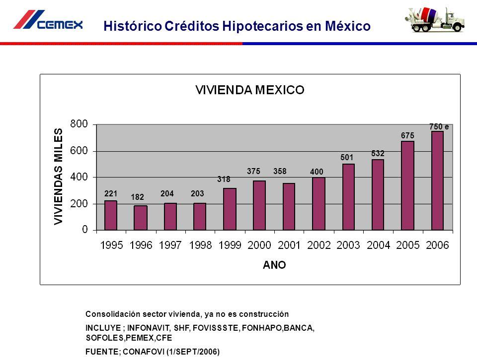 20082009201020112012 535,000555,000575,000595,000615,000 80,000 90,00095,000 Banca y Sofoles.