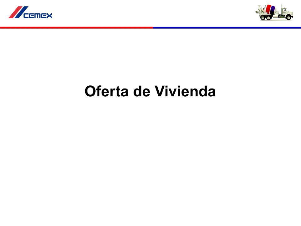 Oferta de Vivienda