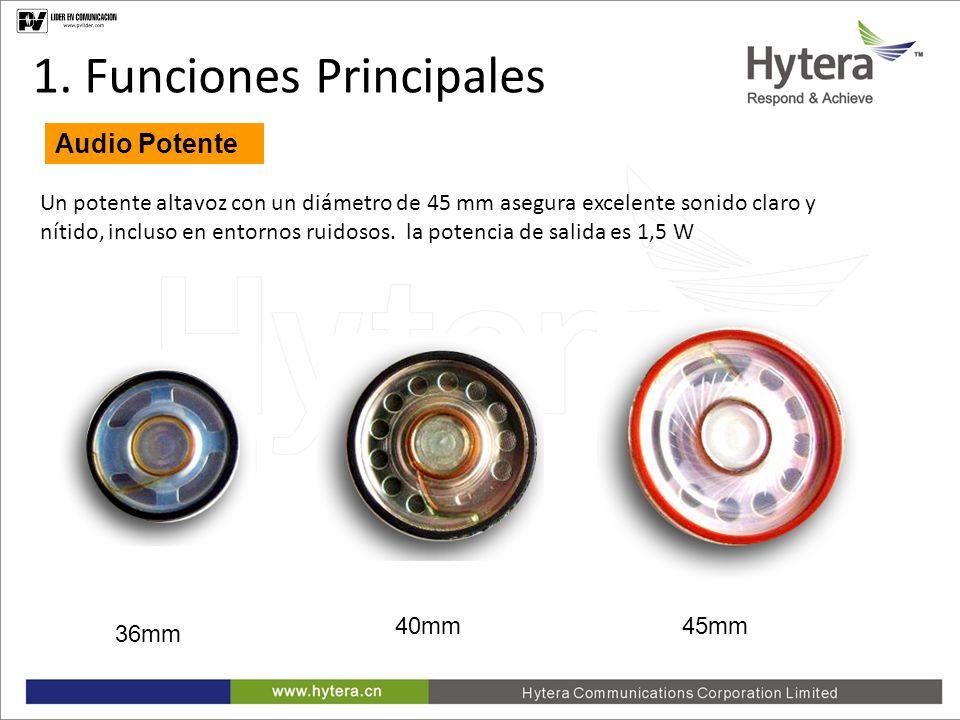 1. Main Functions Audio Potente Un potente altavoz con un diámetro de 45 mm asegura excelente sonido claro y nítido, incluso en entornos ruidosos. la