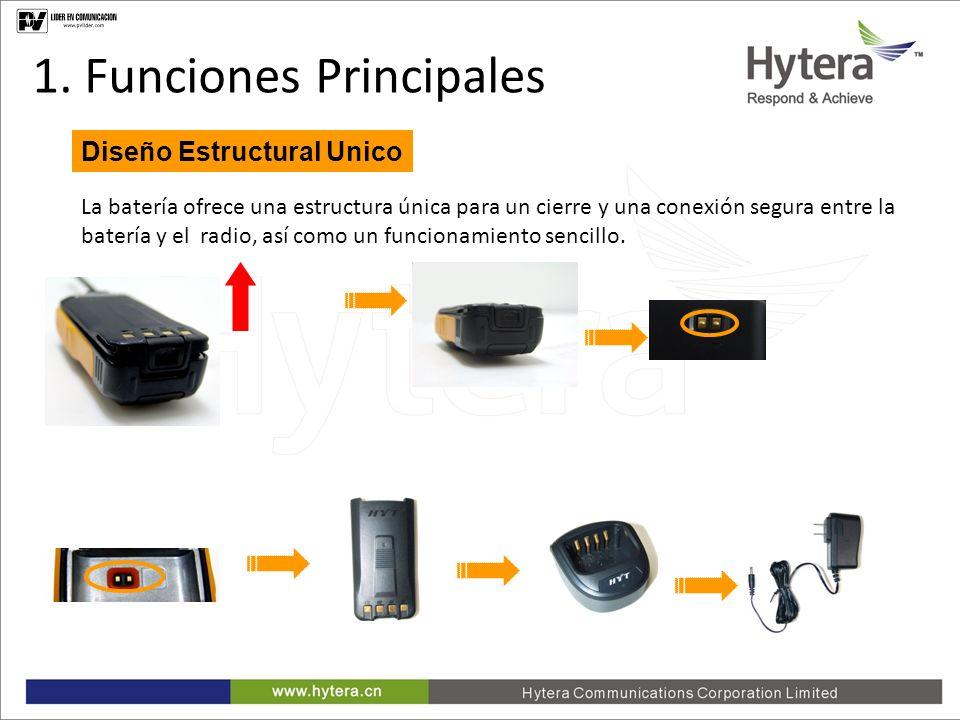 1. Main Functions Diseño Estructural Unico La batería ofrece una estructura única para un cierre y una conexión segura entre la batería y el radio, as